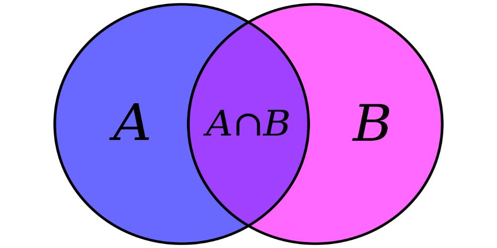 Что есть алгебраические типы?