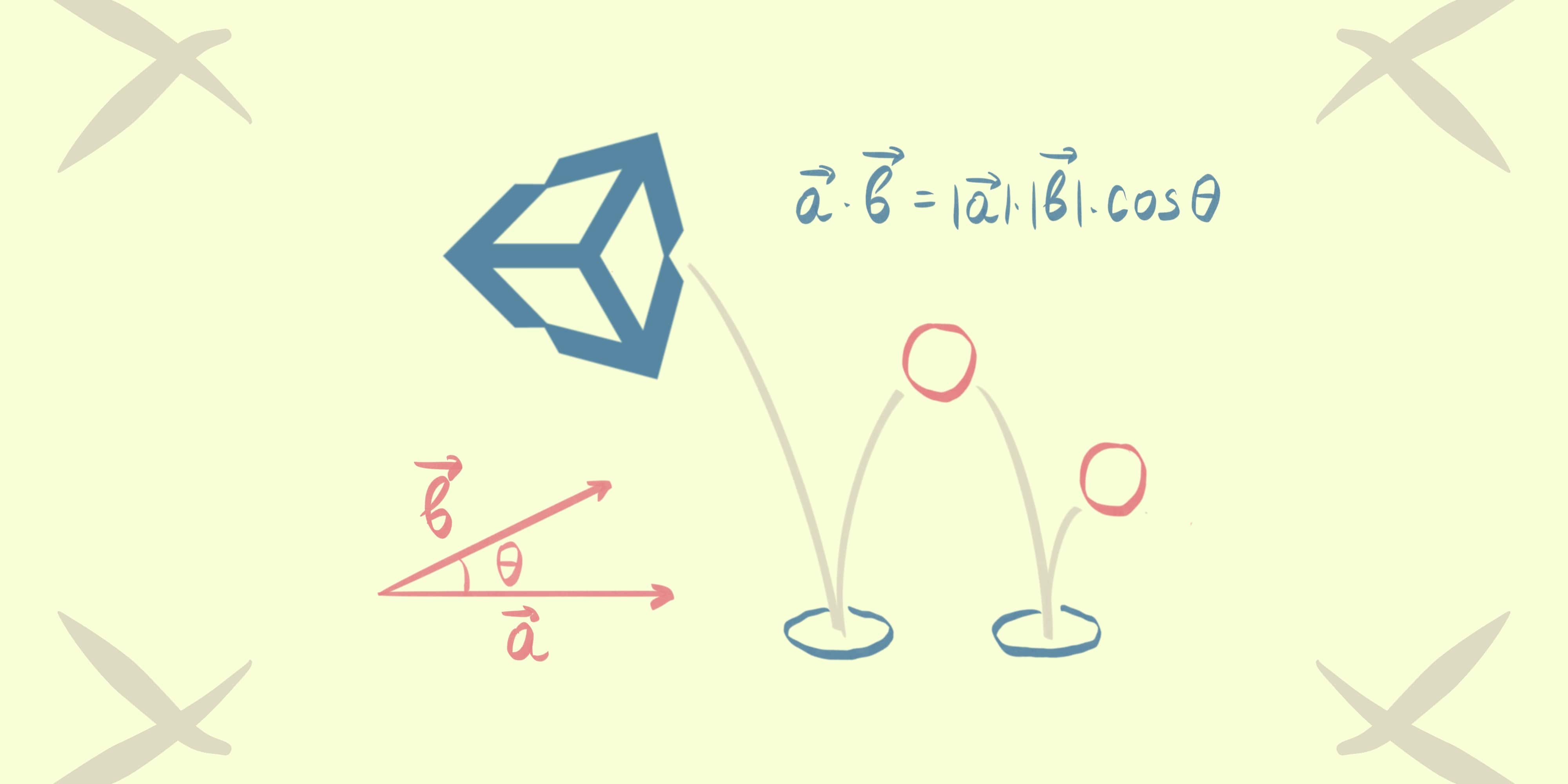 Скалярное произведение в разработке игр: проекции и прыгающие мячики в Unity ⛹