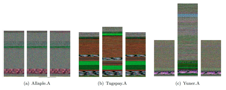 """Образцы вредоносного программного обеспечения, обработанные с использованием цветовой модели (подробнее – в <a href=""""https://security.cse.iitk.ac.in/sites/default/files/15111005.pdf"""" target=""""_blank"""" rel=""""noopener noreferrer nofollow"""">открытом тексте диссертации</a>)"""