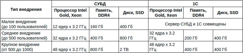 Рекомендации Дмитрия Малышева