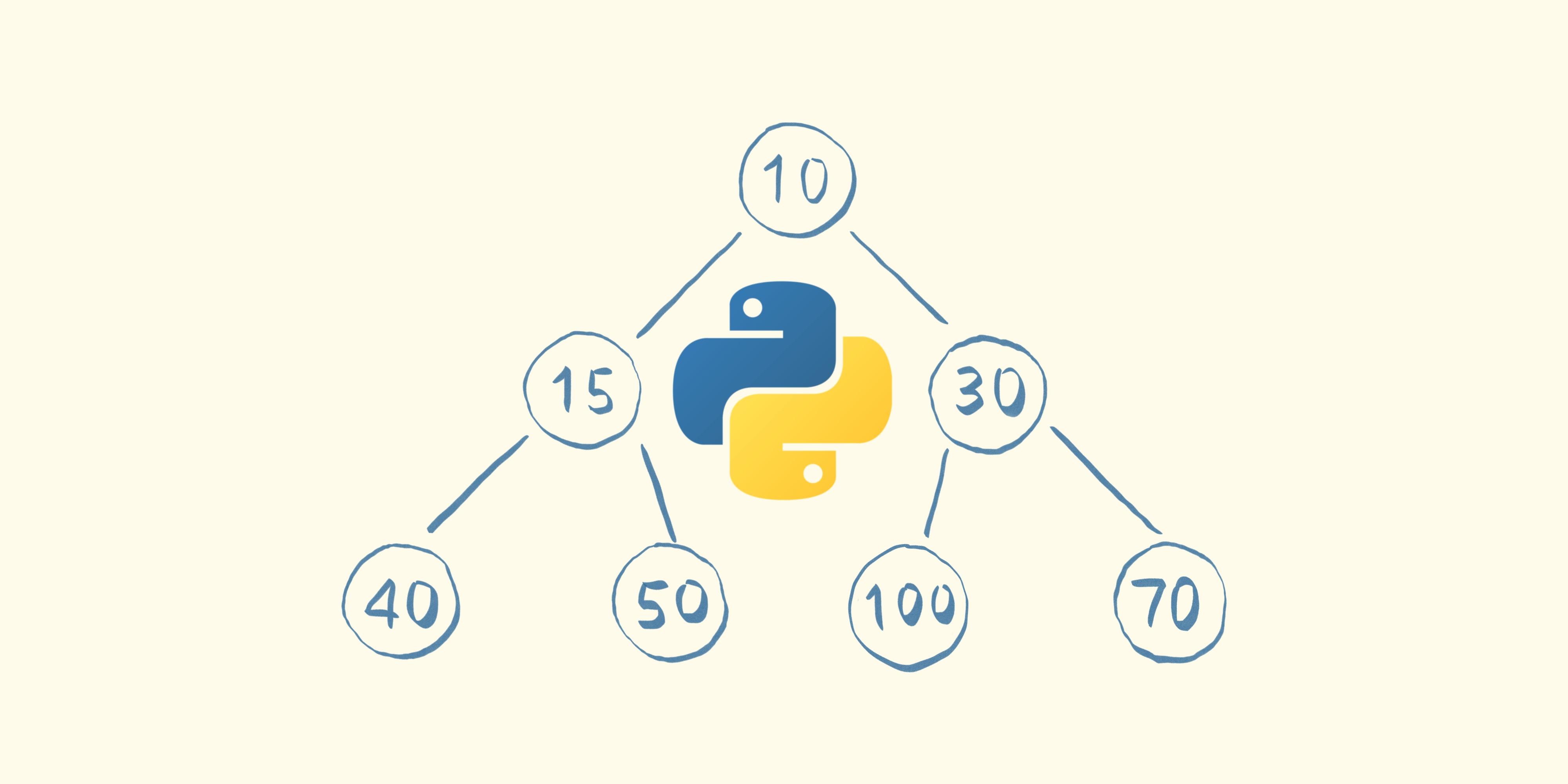 🤖 Робот в лабиринте: обрабатываем  в Python очереди с приоритетом