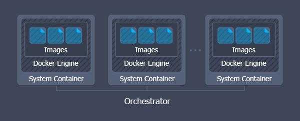 Взаимодействие оркерстратора с образами Docker Engine