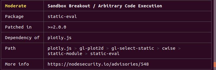 Пример аудита для пакета static-eval