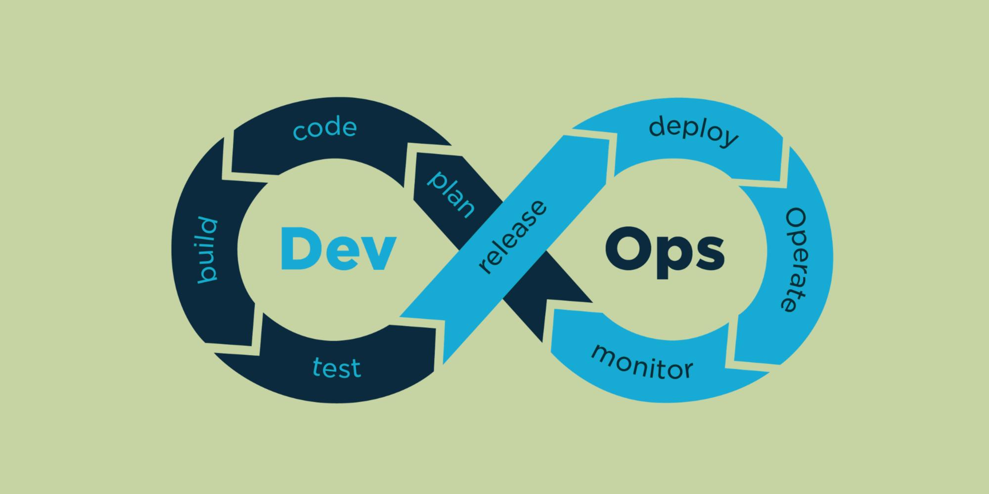 🔌 Чем занимается DevOps-инженер? Обзор базовых практик