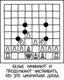 "Источник: <a href=""https://xkcd.ru/1287/"" target=""_blank"" rel=""noopener noreferrer nofollow"">xkcd</a>"