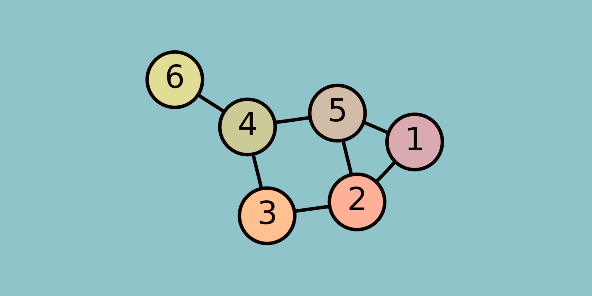 🌌 10 анимированных алгоритмов на графах