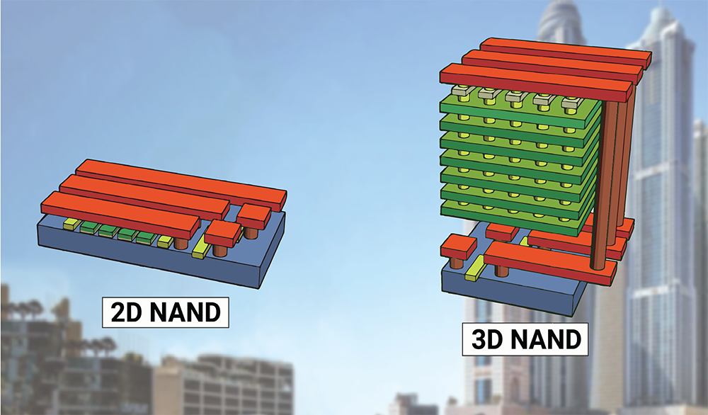 Рис. 16. Планарная и трехмерная архитектура NAND памяти