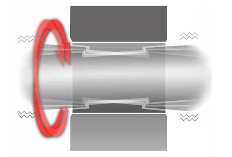 Рис. 5. Иллюстрация колебания вала внутри подшипника