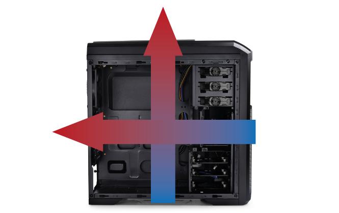 Рис. 14. Правильная циркуляция воздуха внутри корпуса ПК напоминает «крест»: справа налево (от лицевой панели к задней) и снизу наверх.