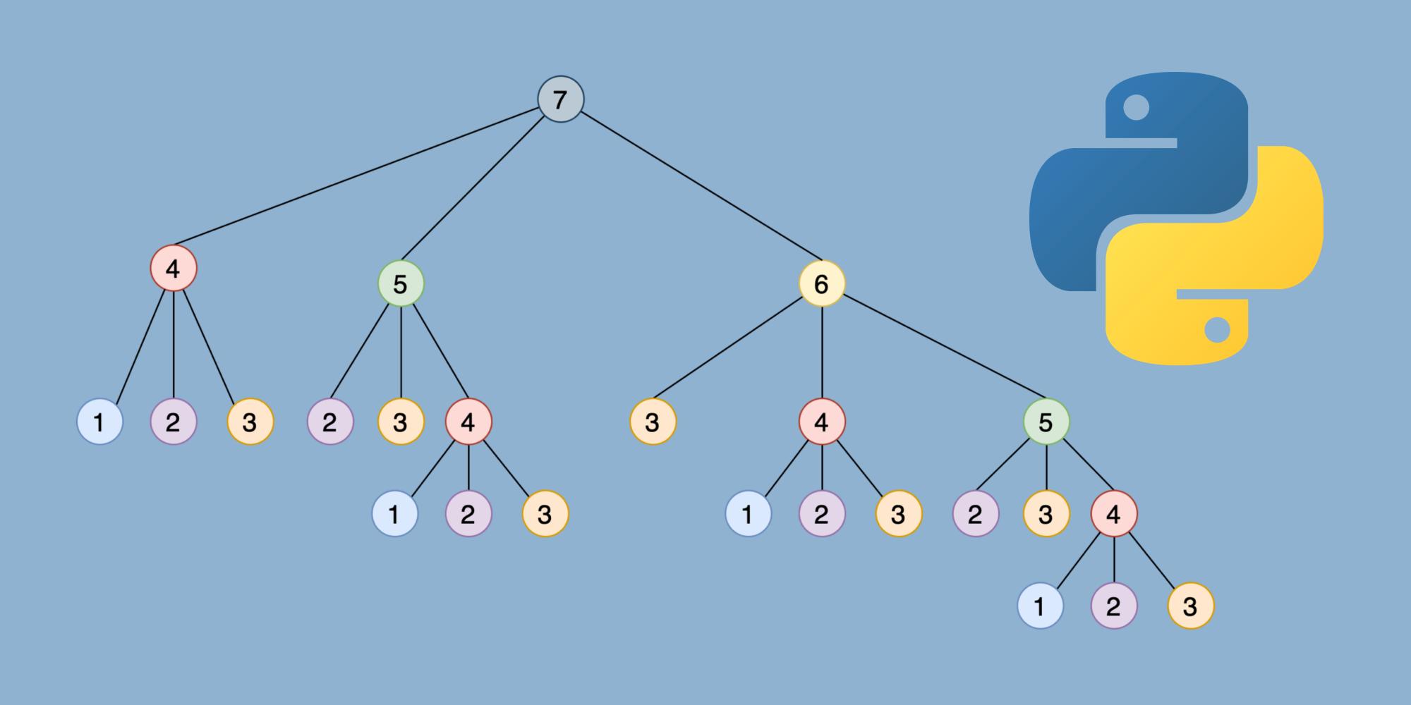 🧩 Кэширование в Python: алгоритм LRU