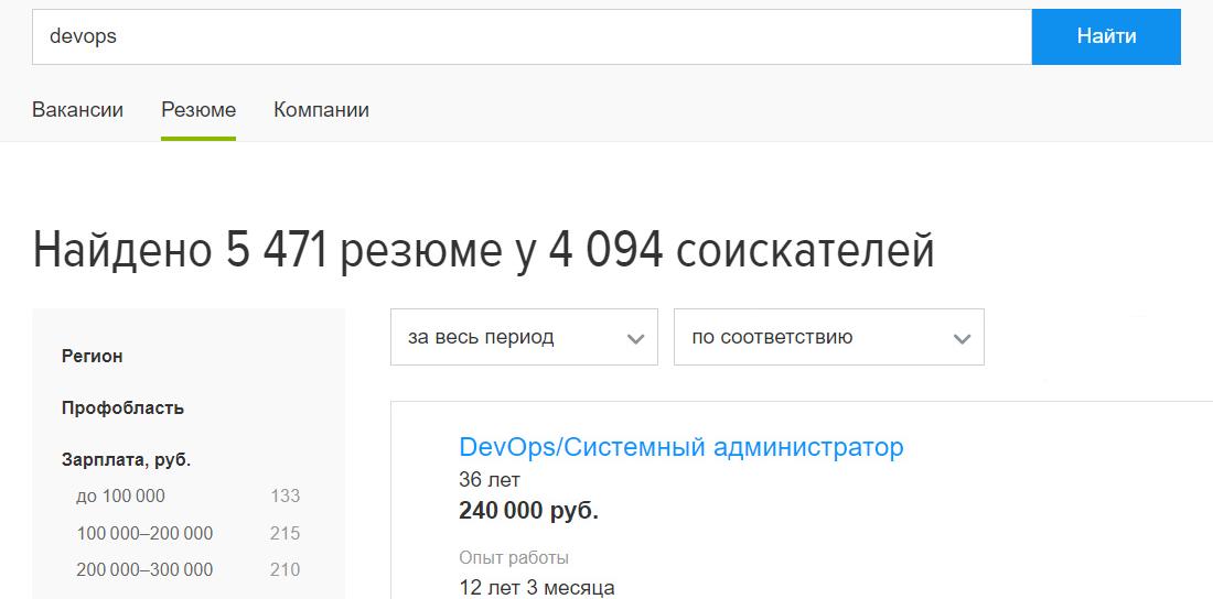 Скриншот сайта для поиска работы hh.ru