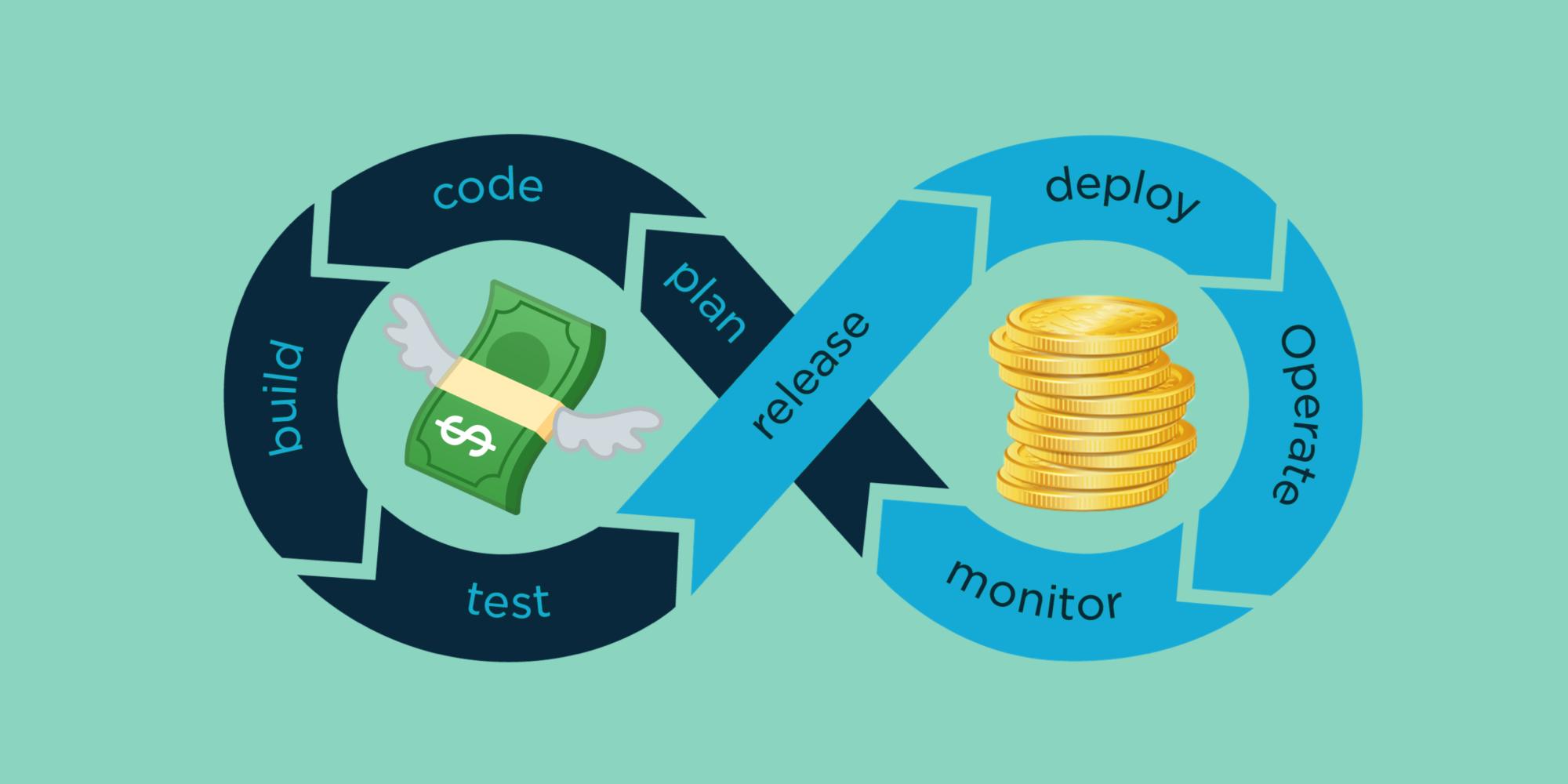 💵 Сколько зарабатывают инженеры DevOps в разных странах