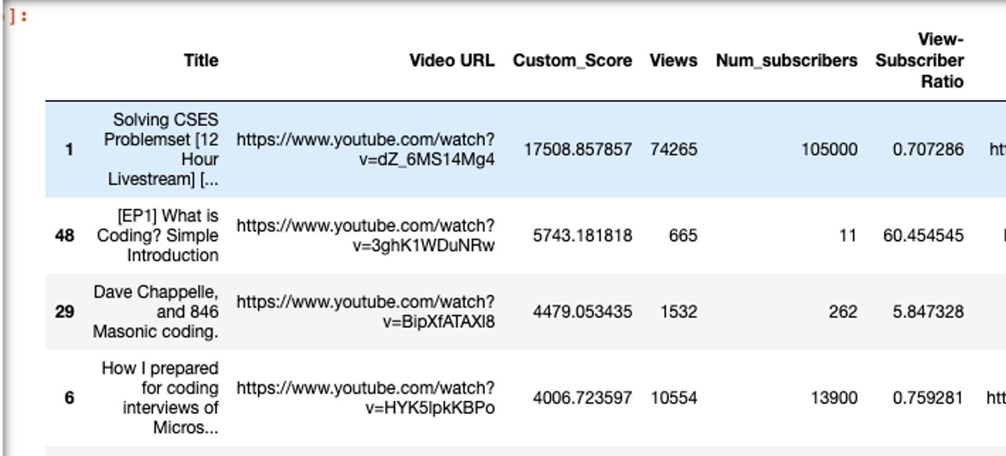 Первое видео выглядит потенциально интересным, а вот второе и третье – совсем не то, что я искал