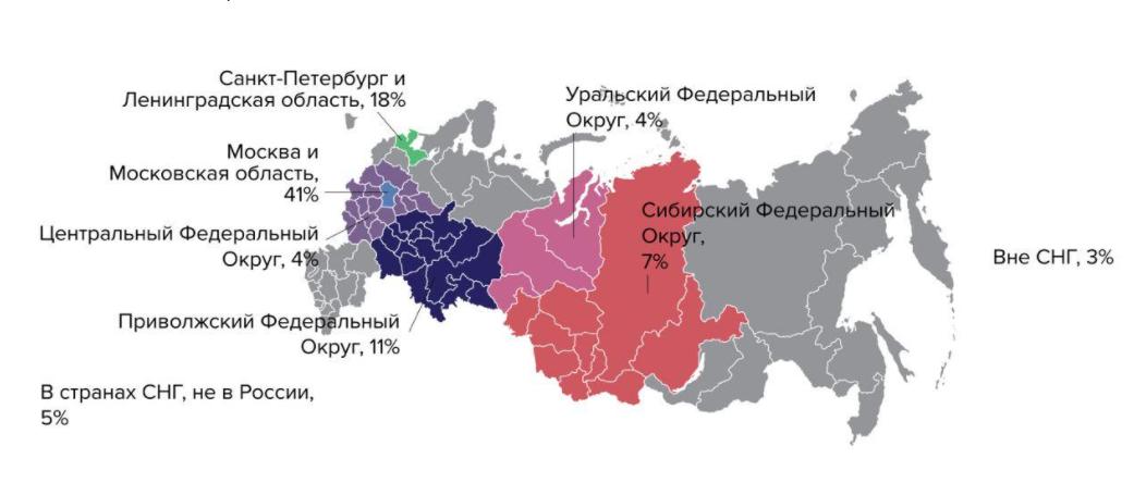 Количество опрошенных по регионам в процентном соотношении