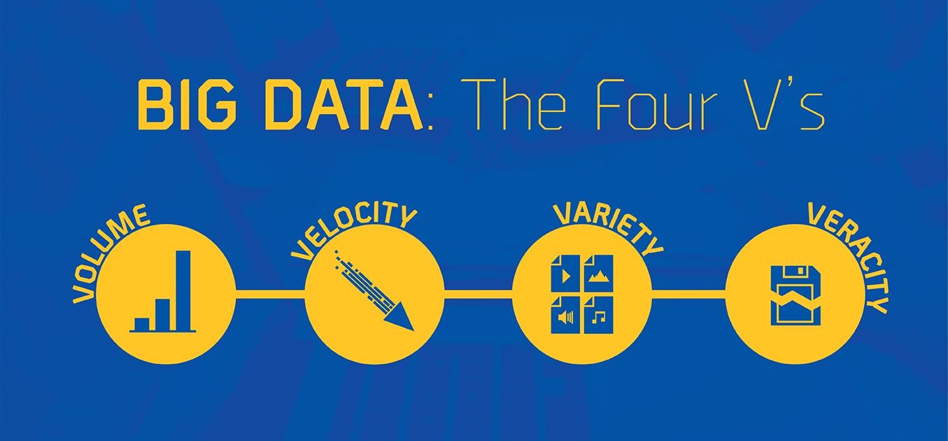 "<a href=""https://www.google.com/url?sa=i&amp;url=https%3A%2F%2Fwww.msab.com%2F2020%2F03%2F09%2Fbig-data-in-digital-forensics-the-challenges-impact-and-solutions%2F&amp;psig=AOvVaw3LtOCEJLprXk_tb1j89SAW&amp;ust=1609341125999000&amp;source=images&amp;cd=vfe&amp;ved=0CAIQjRxqFwoTCPjK6oS98-0CFQAAAAAdAAAAABAD"" target=""_blank"" rel=""noopener noreferrer nofollow"">Источник</a>"