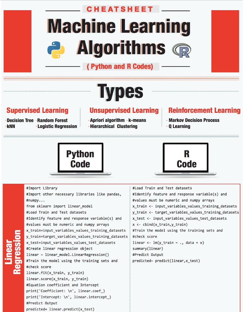 Алгоритмы Python