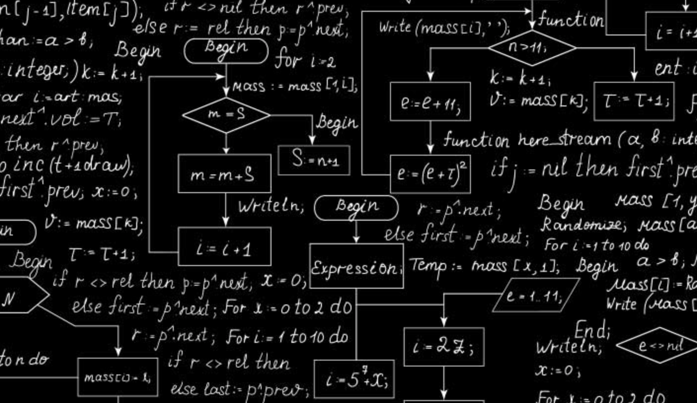 алгоритмических задач
