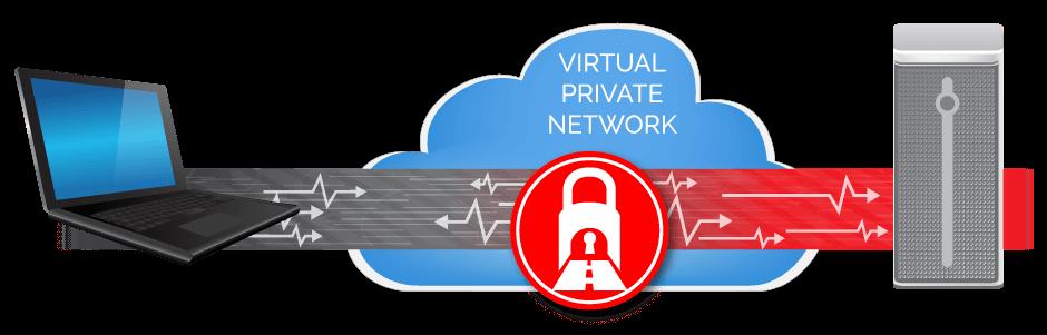 Почему не стоит использовать VPN-сервисы: вопросы и ответы