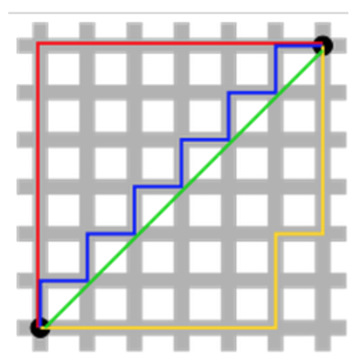 regularization3