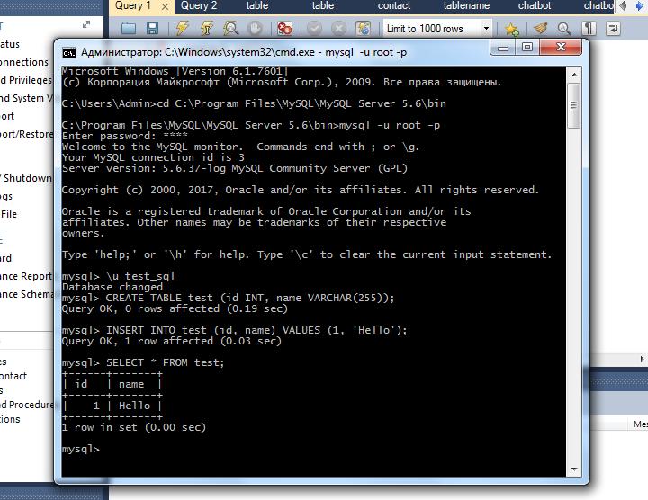 Все о языке SQL на примере SQLite, MySQL и PostgreSQL