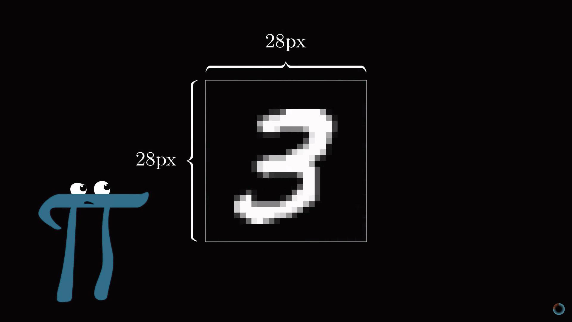 Наглядное введение в нейросети на примере распознавания цифр — IT-МИР. ПОМОЩЬ В IT-МИРЕ 2020