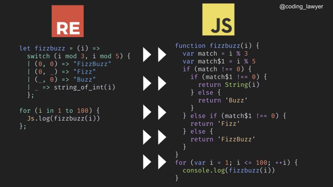 Компиляция Reason в JavaScript