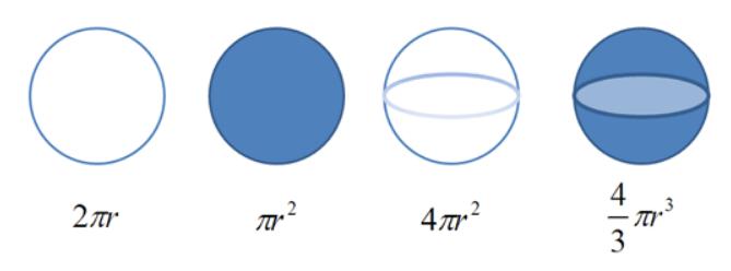 9 гифок, наглядно иллюстрирующих дифференцируемость функции