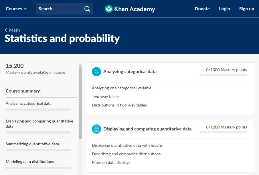Data Science за 3 месяца: эффективный учебный план — IT-МИР. ПОМОЩЬ В IT-МИРЕ 2021