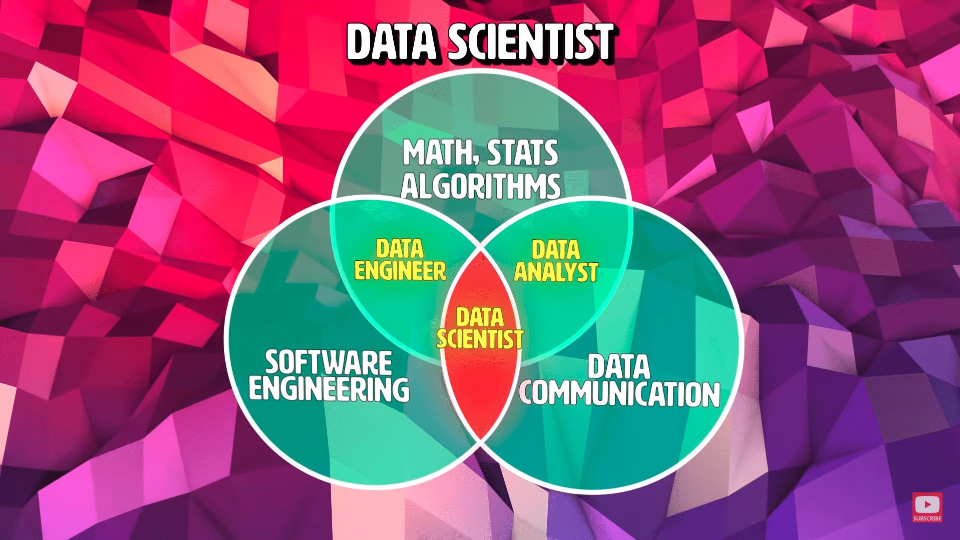 Учебный план введения в Data Science за 3 месяца