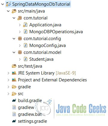 Структура проекта для Spring Data MongoDB