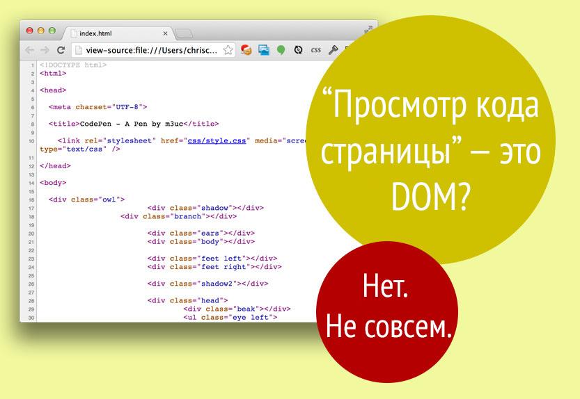Объектная модель документа: что такое DOM и чем не является?