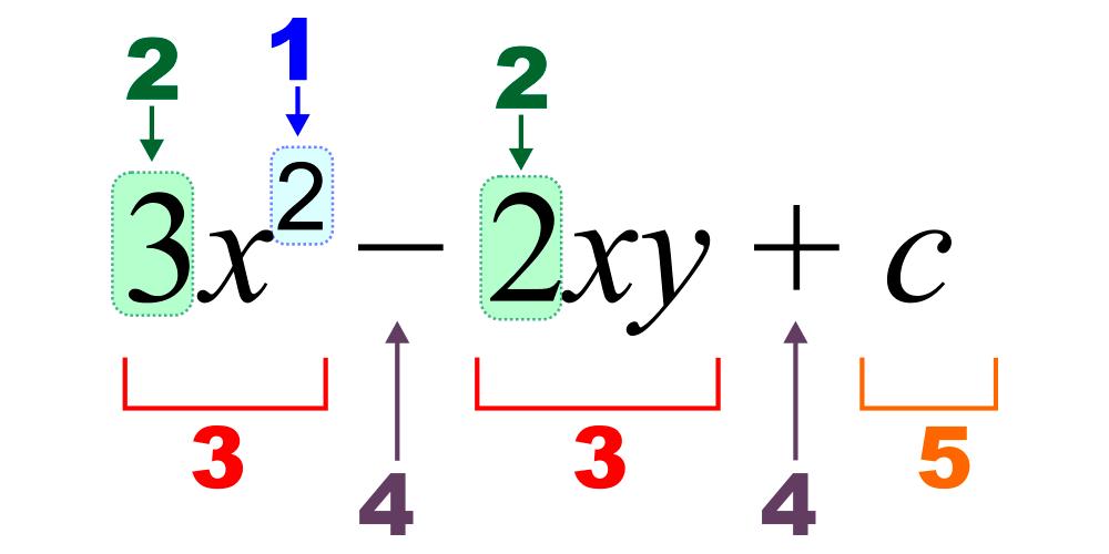 Токенизатор математических выражений на JavaScript