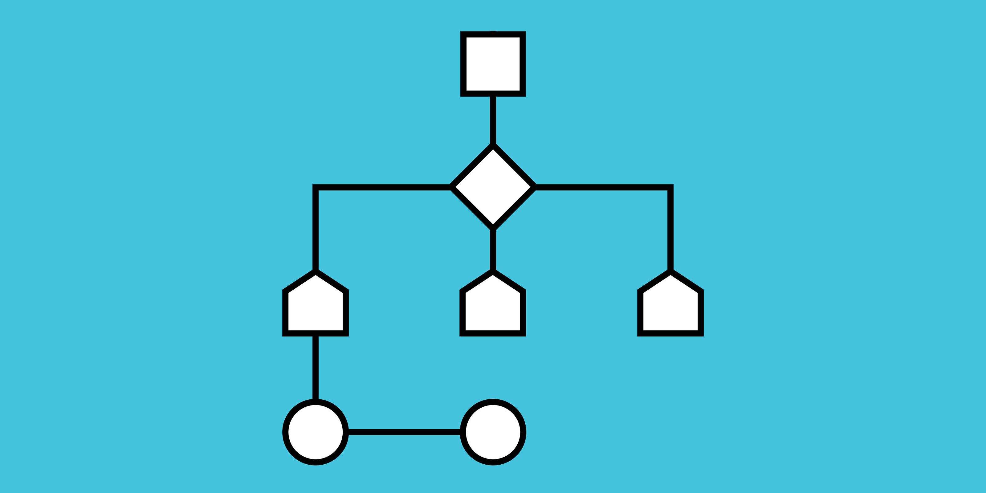Вводный курс по алгоритмам: от сортировок до машины Тьюринга