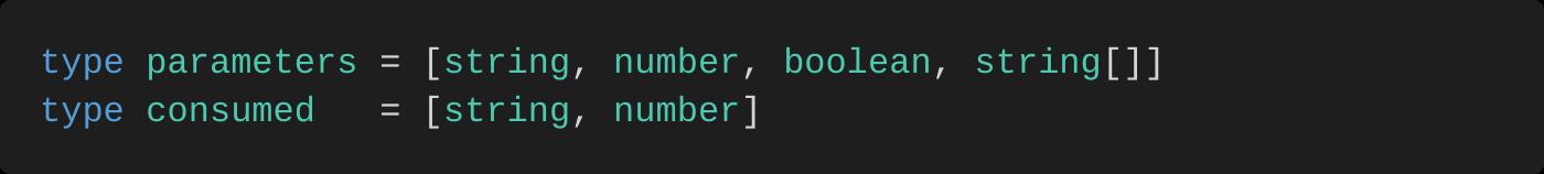 Освой карринг и шаблоны TypeScript быстро и безболезненно