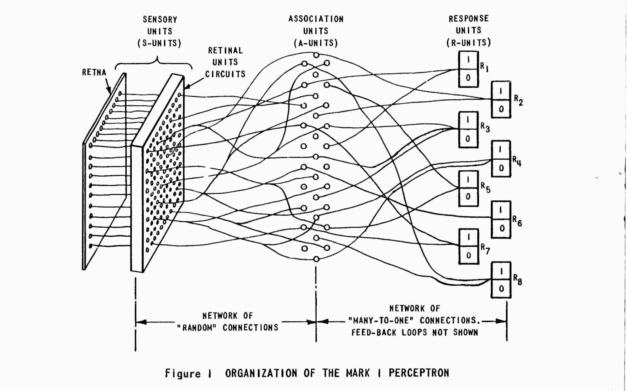 Как появился ИИ: три тысячи лет алгоритмических ритуалов