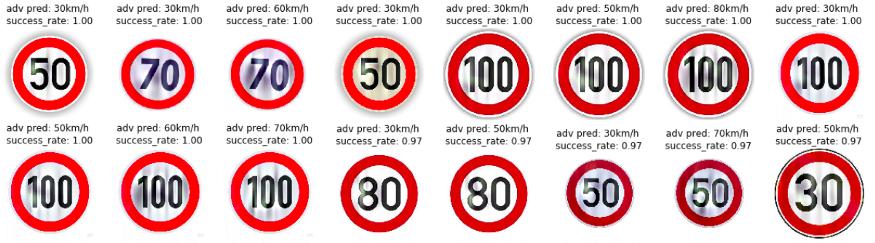 Обманули автомобиль: спуфинг дорожных знаков и Deep Learning