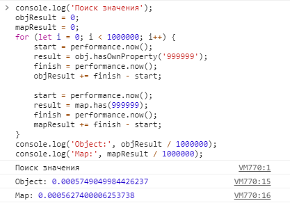 JavaScript Maps vs Обычные объекты: смертельная битва