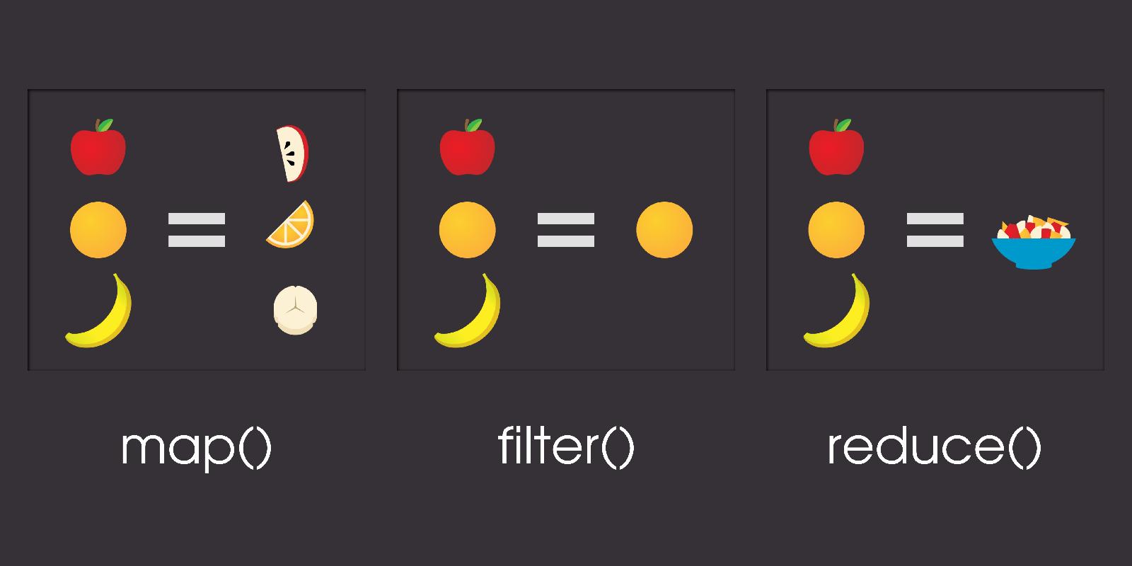 JavaScript методы map, reduce и filter