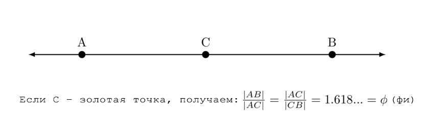 Явления, которые не может объяснить математика