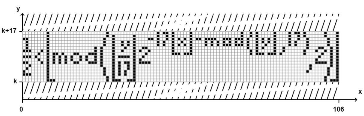 Математический феномен: формула, которая описывает всё